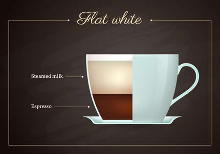 Flat white coffee drink recipe. Cup of hot tasty beverage on blackboard. Preparation guide with layers of steamed milk and espresso flat design vector illustration.