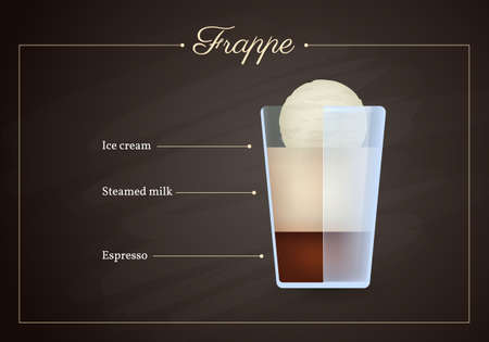 Frappe coffee drink recipe. Glass of hot tasty beverage on blackboard. Preparation guide with layers of ice cream, steamed milk and espresso proportions flat design vector illustration. Vettoriali