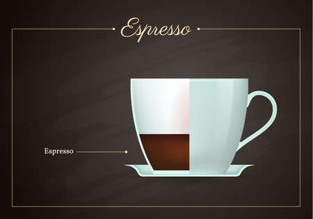 Espresso coffee drink recipe. Cup of hot tasty caffeine gourmet beverage on blackboard. Restaurant or cafe drinks menu flat design vector illustration.