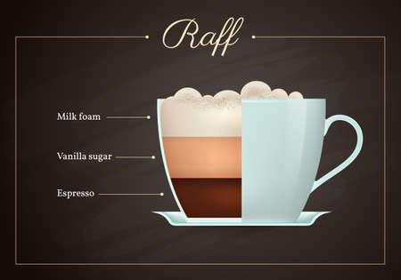 Raff coffee drink recipe. Cup of hot tasty beverage on blackboard. Preparation guide with layers of milk foam, vanilla sugar and espresso flat design vector illustration.