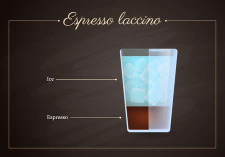 Espresso laccino coffee drink recipe. Class of tasty beverage on blackboard. Preparation guide with layers of ice and espresso proportions flat design vector illustration. Vettoriali