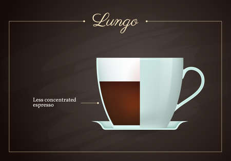 Lungo coffee drink recipe. Less concentrated espresso. Cup of hot tasty beverage on blackboard. Restaurant or cafe drinks menu flat design vector illustration.