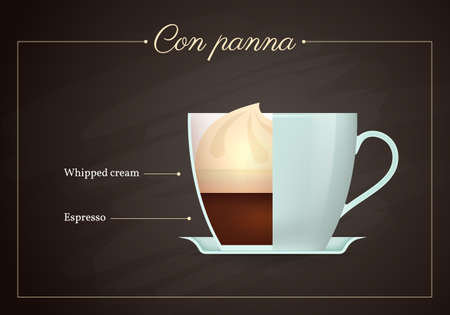 Con panna coffee drink recipe. Cup of hot tasty beverage on blackboard. Preparation guide with layers of whipped cream and espresso proportions flat design vector illustration. Vettoriali