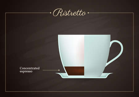 Ristretto coffee recipe. Cup of concentrated espresso beverage on blackboard. Restaurant or cafe drinks menu flat design vector illustration.