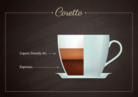 Corretto coffee drink recipe. Cup of hot tasty beverage on blackboard. Preparation guide with layers of liquor or brandy and espresso proportions flat design vector illustration. Vettoriali
