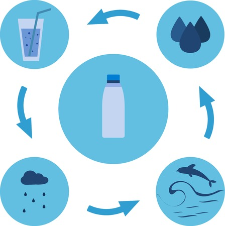 ciclo del agua: Set of vector icons, the water cycle, water Vectores