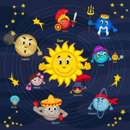 neptuno: sistema solar - ilustración vectorial, EPS