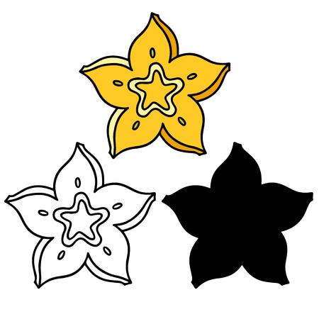 Carambola, star fruit