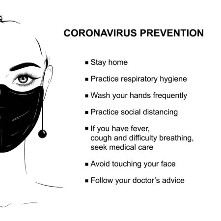 Hand-drawn fashion illustration. Beautiful woman in black medical mask.Vector Stock Illustratie