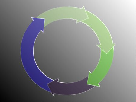 rotations: Recycling, recycle, circle, arrows, graphic, flowing