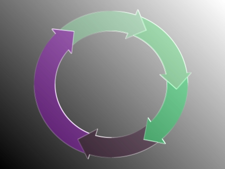 Purple and green cyclic system representation in a circle with arrows Stock Photo - 13826541