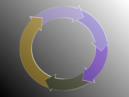 Cycle circular arrows in circle