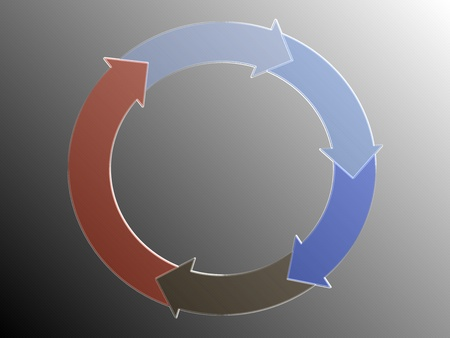 Circle, cycle, flowing, recycle, circular arrows Stock Photo
