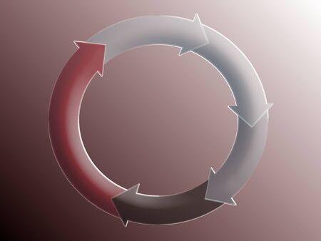 cicla: Fluir círculo con flechas