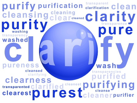 clarification: Clarify on blue water droplet and words like pure, clean, wash, claer and similar