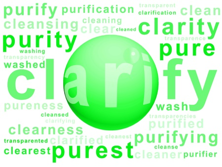 clarify: Green sphere surrounded by words of related to wash
