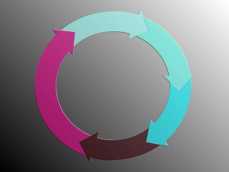 Comparative arrows circular scheme for administration