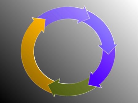 Arrows circle economy diagram Imagens