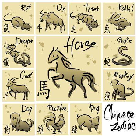 segno: Zodiaco cinese, Set di 12 simboli animali
