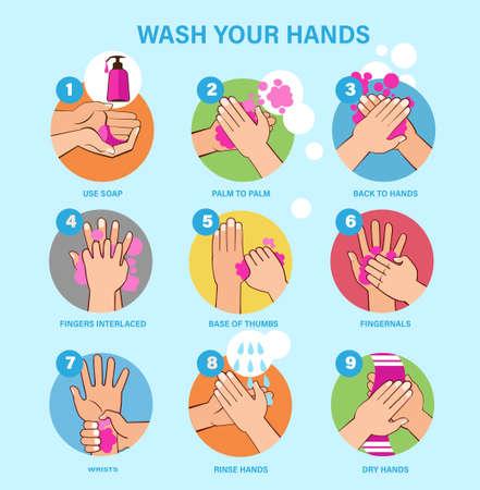 Washing hands properly infographic set cartoon style vector illustration.