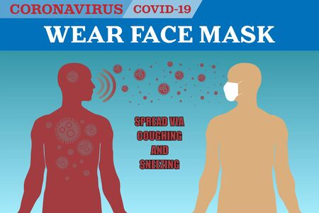 The concept of 2019 coronavirus-nCoV.Tips for the prevention of coronavirus.Wear a face mask. The concept of quarantine of coronaviruses.Vector illustration