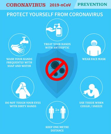 Infographics of coronavirus disease prevention 2019-nCoV with icons and text, concepts of health and medicine