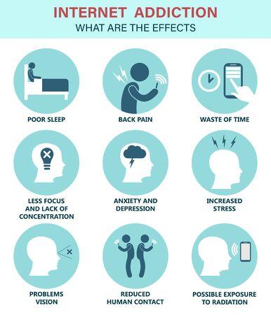 Internet addiction and digital detoxification: symptoms and consequences of excessive smartphone use Ilustração