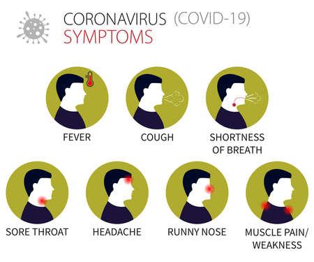 Symptoms of coronavirus 2019-nCoV, healthcare medicine infographics