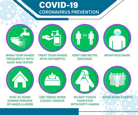 Coronavirus preventive signs. Basic protective measures against the new coronavirus. Coronavirus advice for the public via icons. Important information and guidance to stay healthy from Covid-19. Ilustracja