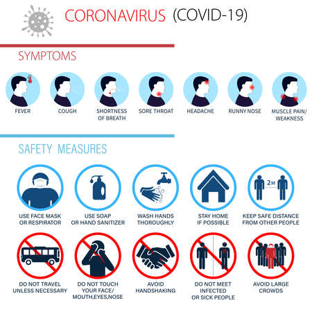 Infographic of coronavirus 2019-nCoV: symptoms and prevention tips