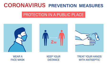 Coronavirus preventive signs. Basic protective measures against the new coronavirus in a public place. Coronavirus advice for the public via icons. Important information and guidance to stay healthy Ilustracja