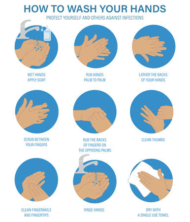How to wash your hands step-by-step instructions and guide. Vector illustrations of hand washing with soap on palms, fingers, nails, back, thumbs and wrists. Wash, dry your hands, and clean your hands