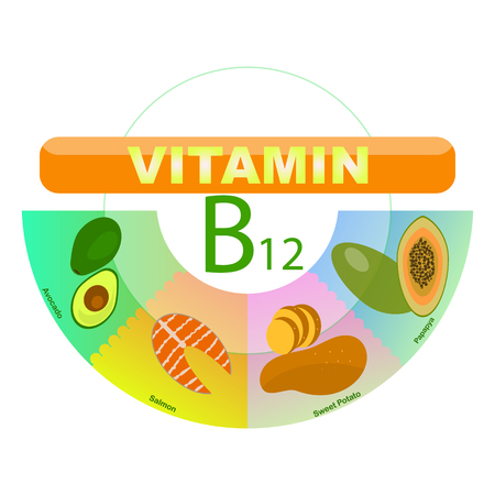 Infographic of vitamin B 12. Flat design object