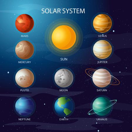 Vectorillustratie van zonnestelsel. Alle planeten Zon Mercurius Venus Maan Aarde Mars in de nachtelijke hemel. Ruimte, universum sterrenkunde sterrenkunde.