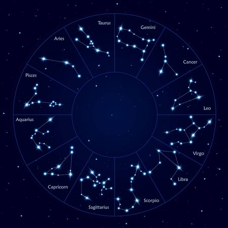 Twelve Zodiac constellations, horoscope circle vector illustration. Fortune determination map on starry night sky background. Future prediction, astrological forecast on cosmos backdrop.