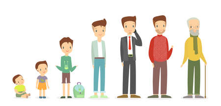 Vector illustration of a man in different ages - as a small baby boy, a child, a pupil, a teenager, an adult and an elderly person. Growing up and becoming older concept in flat cartoon style 向量圖像