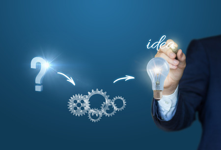 emergence: Process of emergence of ideas.