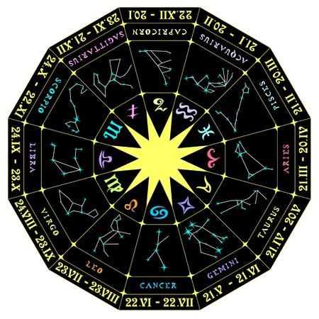 constelaciones: Ilustraci�n de un c�rculo zodiacal con las constelaciones Vectores