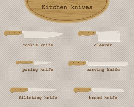 chef clipart: illustration of six kitchen knives with their names.