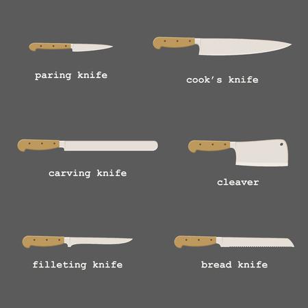 Knives icons set. Detailed vector illustration. Knives names. Illusztráció