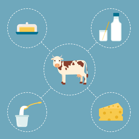 belonging: Cow and dairy products. Vector icons. Belonging concept