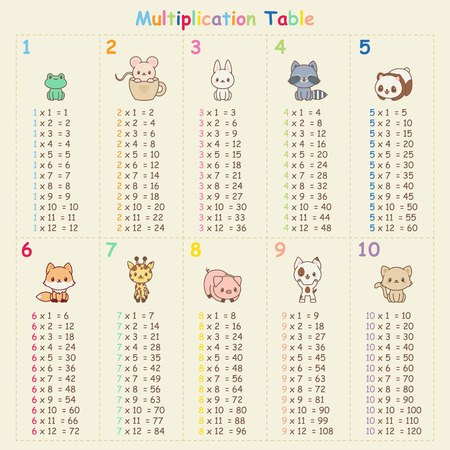Multiplication table with cute Kawaii animals. Educational art for children. Vector illustration Ilustrace