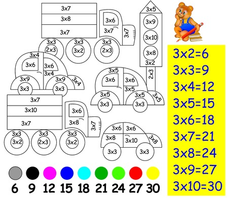 Exercise for children with multiplication by three. Need to paint image in relevant color.