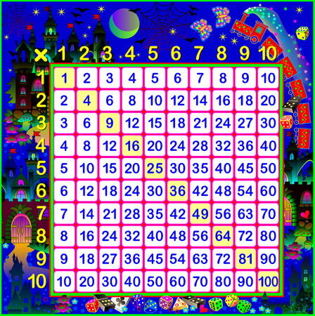 Multiplication table for children on fairyland background. Vector cartoon image.