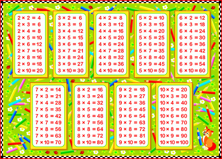Multiplication table for children on green background. Vector cartoon image. Stock Illustratie
