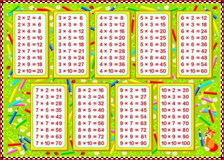 Tabla de multiplicar para niños sobre fondo verde. Imagen de dibujos animados de vector.