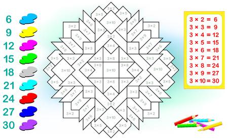 Ficha con ejercicios para niños con multiplicación por tres. Necesita resolver ejemplos y pintar la imagen con colores relevantes. Imagen de dibujos animados de vector. Ilustración de vector