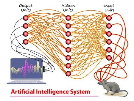 Stylized deep neural networks activity in mouse brain. Artificial Intelligence System. High tech digital technology. Print for scientific research in biology, physics and nanotechnologies. Ilustração