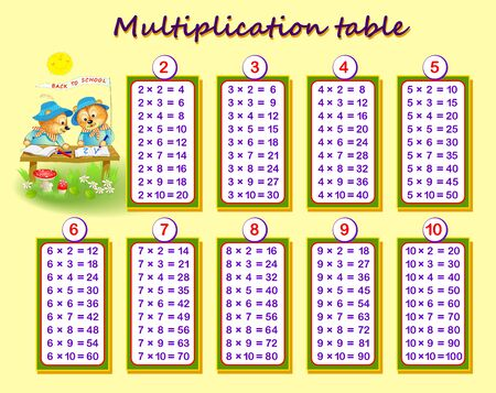 Multiplication table for kids. Math education. Printable poster for children textbook. Educational page for mathematics baby book. Back to school. Vector cartoon image.