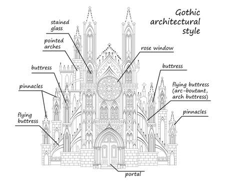 Gothic architectural style. Black and white educational page for study art history. Medieval architecture in Western Europe. Illustration of Christian cathedral for artists textbook.